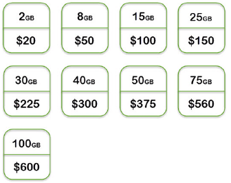 aircard price table